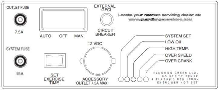 0d86150srv controller interface diagram